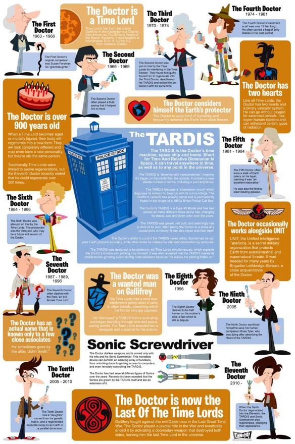 DR_WHO_101