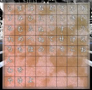 Koe_chart